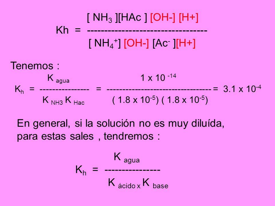 Kh = ---------------------------------- [ NH4+] [OH-] [Ac- ][H+]